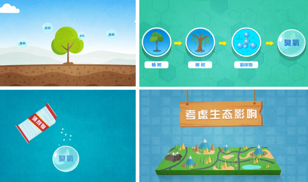 科普动画 | 臭氧可以通过哪些方式来消除?
