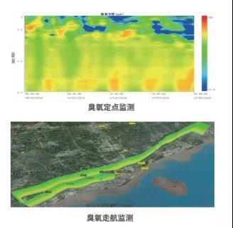 高温模式开启,ballbet贝博app下载助力臭氧污染监测